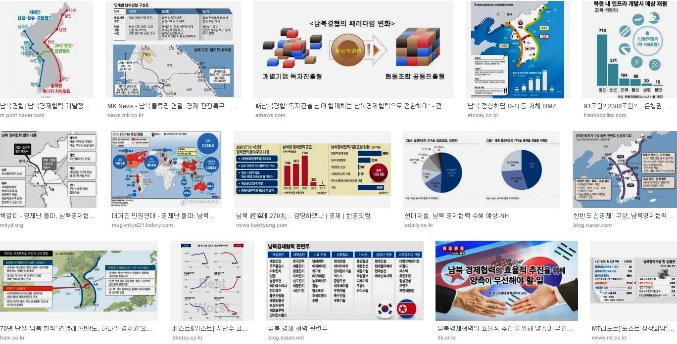 남북경제협력, 구글 검색